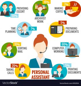 Personal Brand Infographics