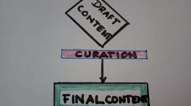 Content curation filter